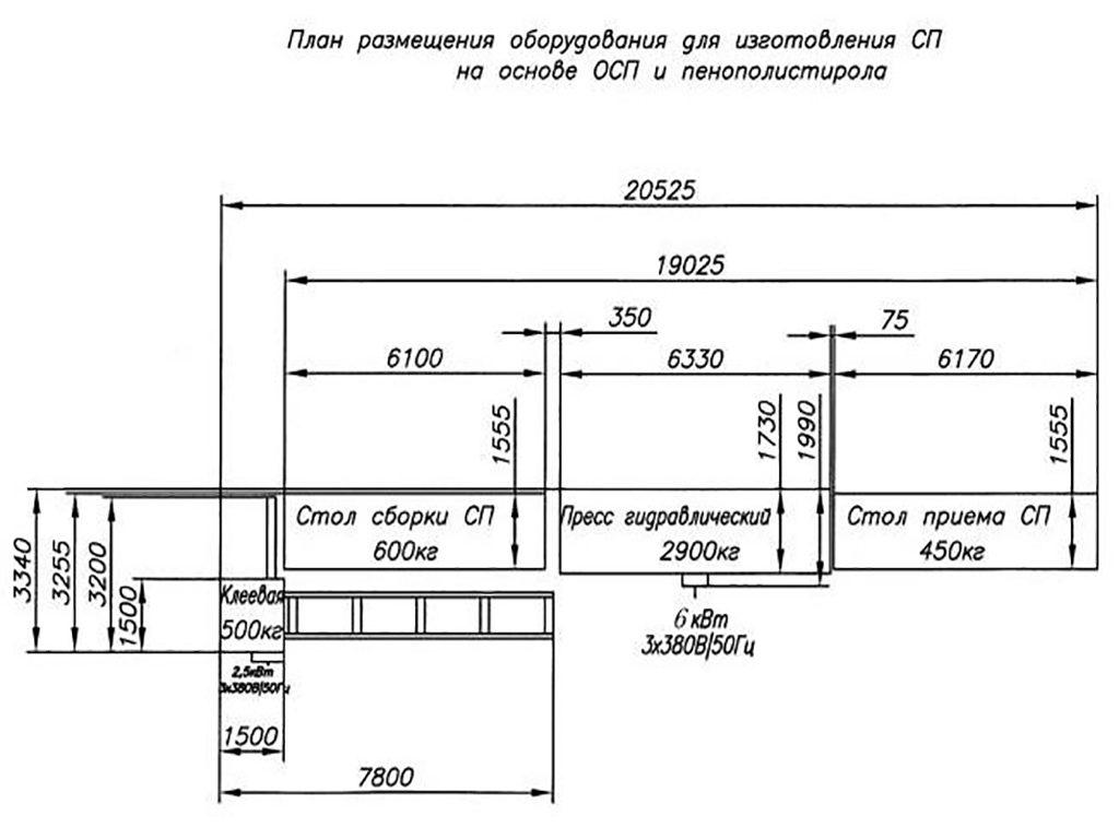 План-размещения-оборудования